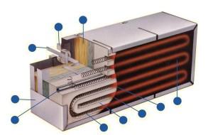 F-Series cut-away diagram with descriptions